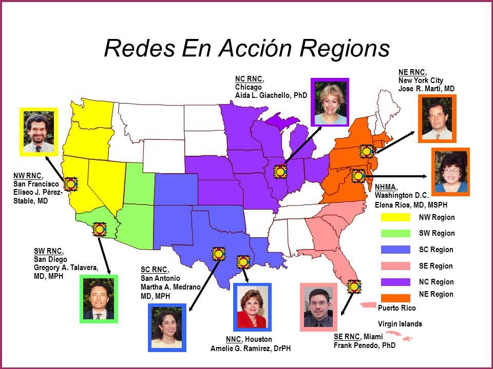 Redes En Acción Regions