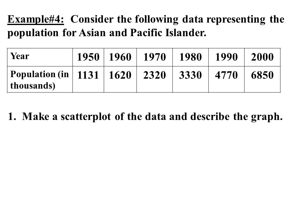 Example#4: Consider the following data representing the population for Asian and Pacific Islander.