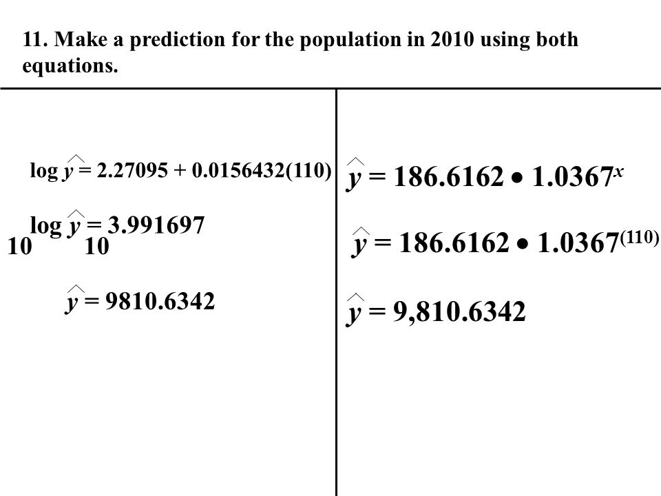 11.Make a prediction for the population in 2010 using both equations.