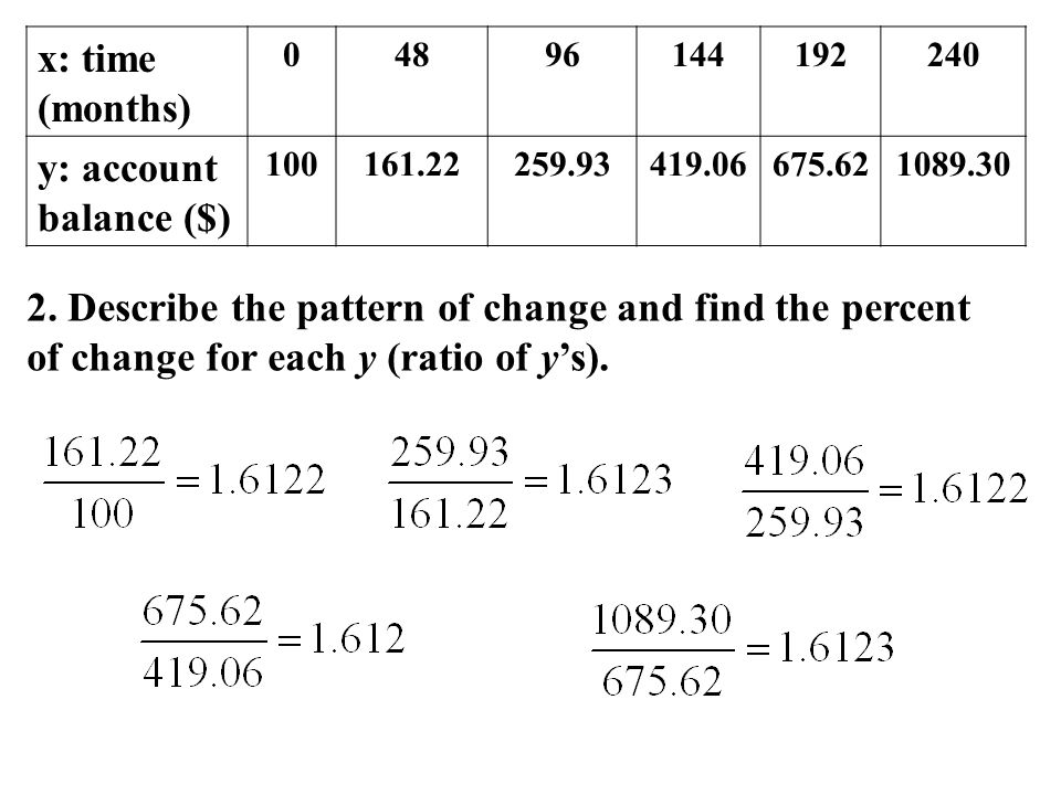 2.Describe the pattern of change and find the percent of change for each y (ratio of y's).