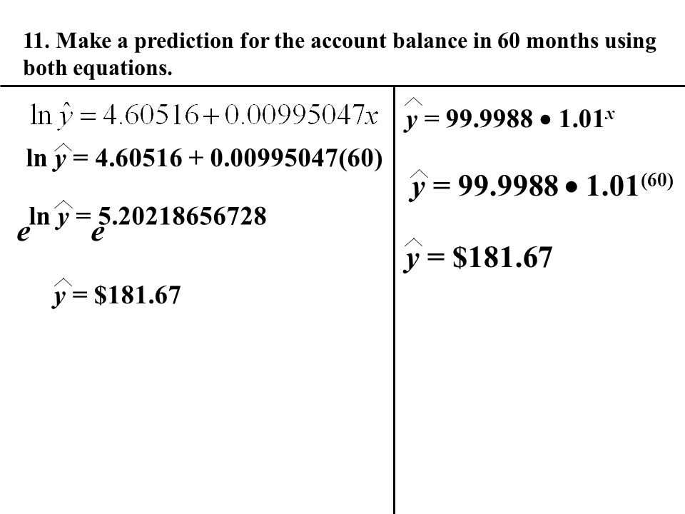 11.Make a prediction for the account balance in 60 months using both equations.