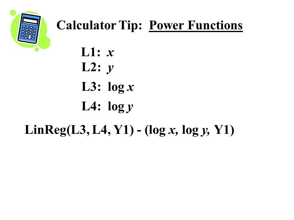Calculator Tip: Power Functions L1: x L2: y L3: log x L4: log y LinReg(L3, L4, Y1) - (log x, log y, Y1)