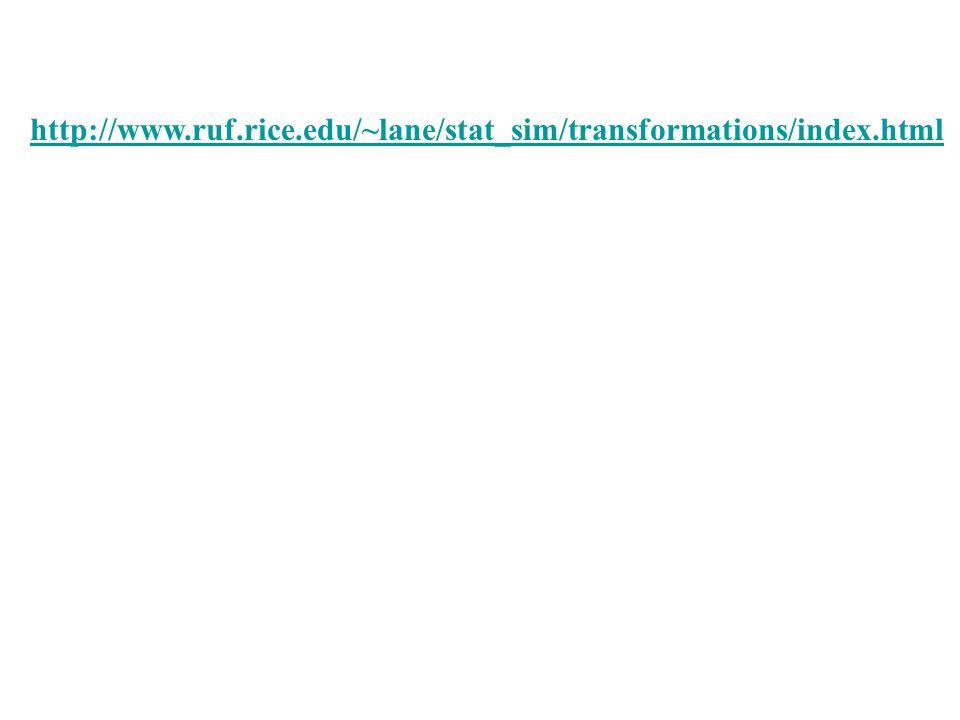http://www.ruf.rice.edu/~lane/stat_sim/transformations/index.html