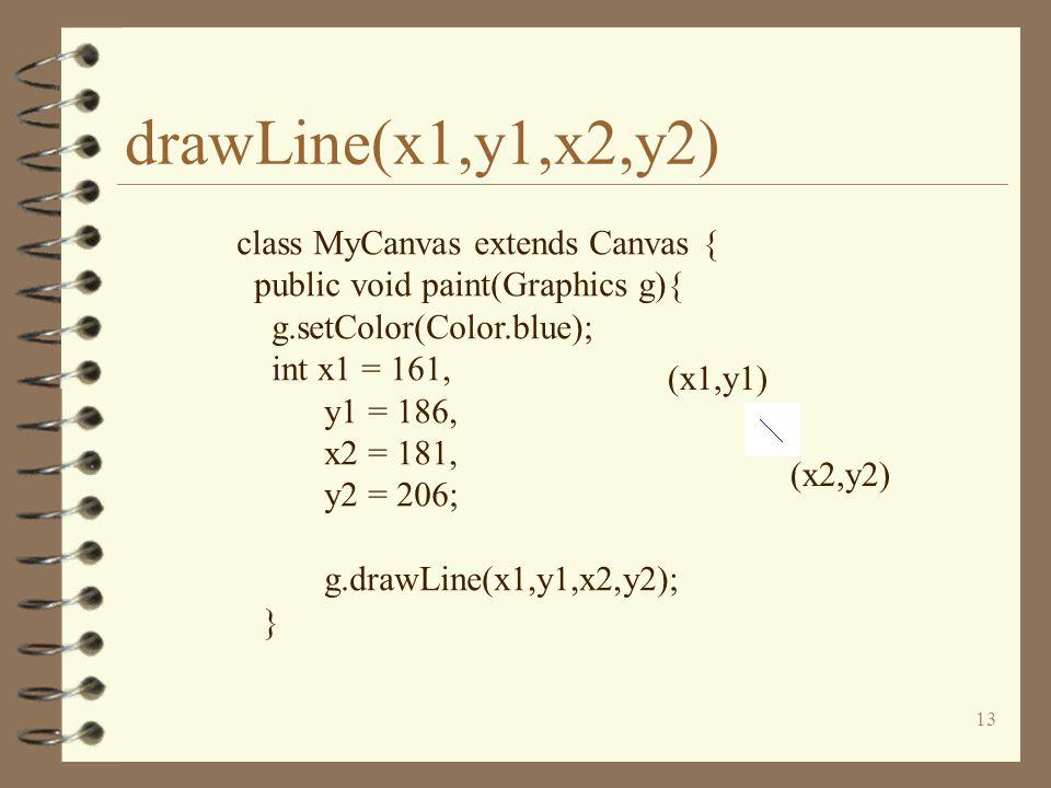13 drawLine(x1,y1,x2,y2) class MyCanvas extends Canvas { public void paint(Graphics g){ g.setColor(Color.blue); int x1 = 161, y1 = 186, x2 = 181, y2 = 206; g.drawLine(x1,y1,x2,y2); } (x1,y1) (x2,y2)