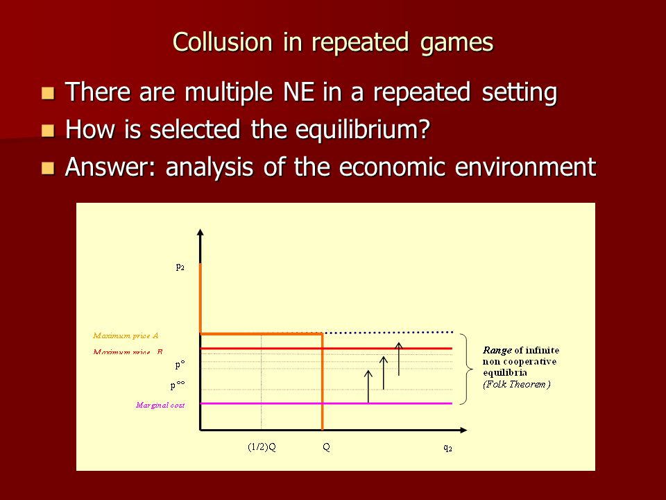 Collusion in repeated games There are multiple NE in a repeated setting There are multiple NE in a repeated setting How is selected the equilibrium.
