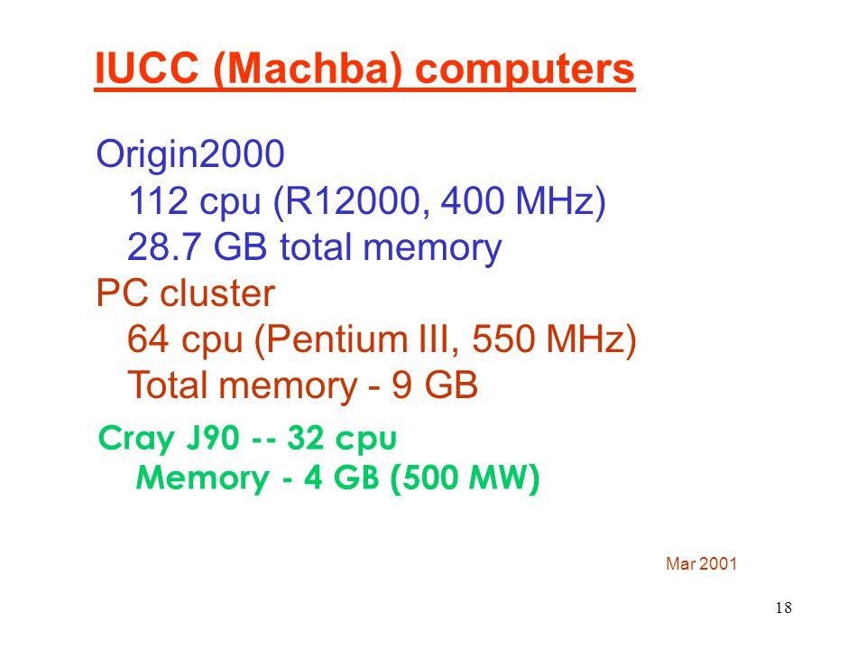 18 IUCC (Machba) computers Cray J90 -- 32 cpu Memory - 4 GB (500 MW) Origin2000 112 cpu (R12000, 400 MHz) 28.7 GB total memory PC cluster 64 cpu (Pentium III, 550 MHz) Total memory - 9 GB Mar 2001