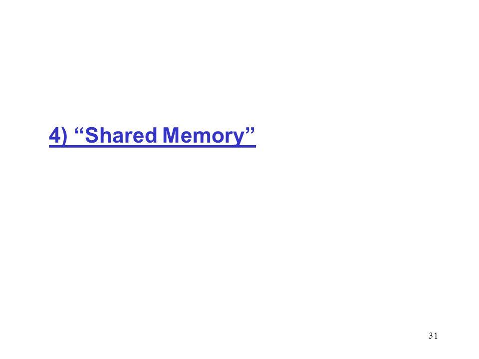 31 4) Shared Memory