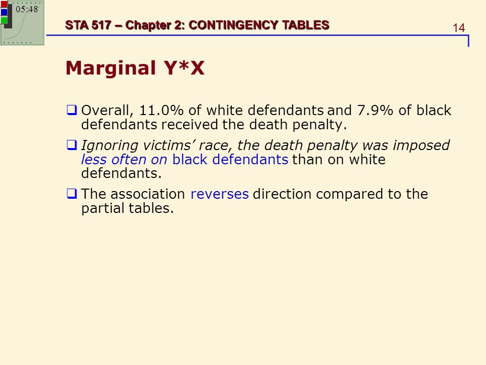14 STA 517 – Chapter 2: CONTINGENCY TABLES Marginal Y*X  Overall, 11.0% of white defendants and 7.9% of black defendants received the death penalty.