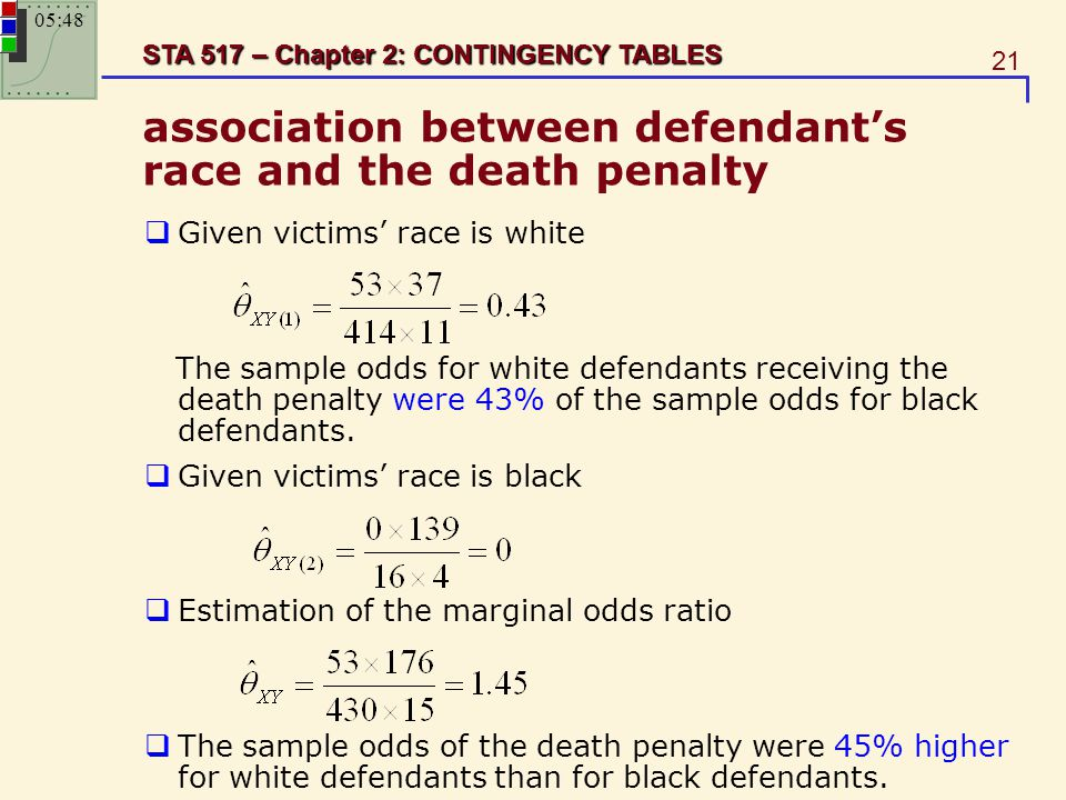 21 STA 517 – Chapter 2: CONTINGENCY TABLES association between defendant's race and the death penalty  Given victims' race is white The sample odds f