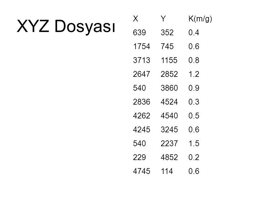XYZ Dosyası XYK(m/g) 6393520.4 17547450.6 371311550.8 264728521.2 54038600.9 283645240.3 426245400.5 424532450.6 54022371.5 22948520.2 47451140.6