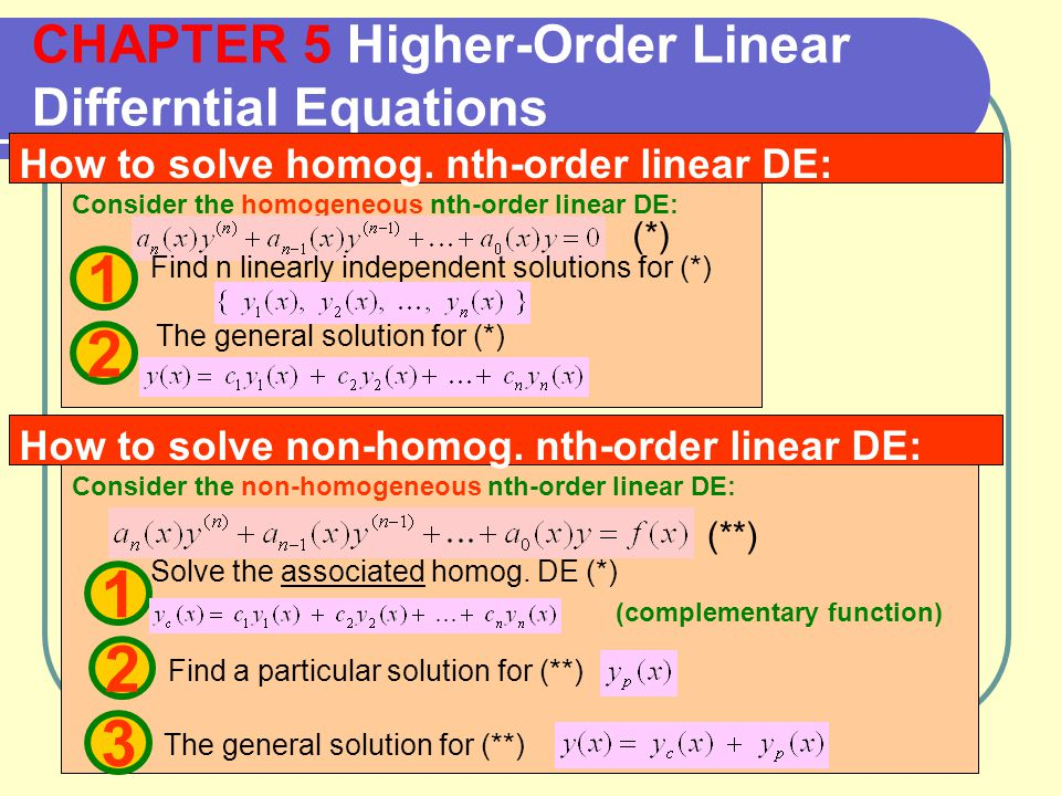 CHAPTER 5 Higher-Order Linear Differntial Equations Consider the homogeneous nth-order linear DE: (*) How to solve homog.
