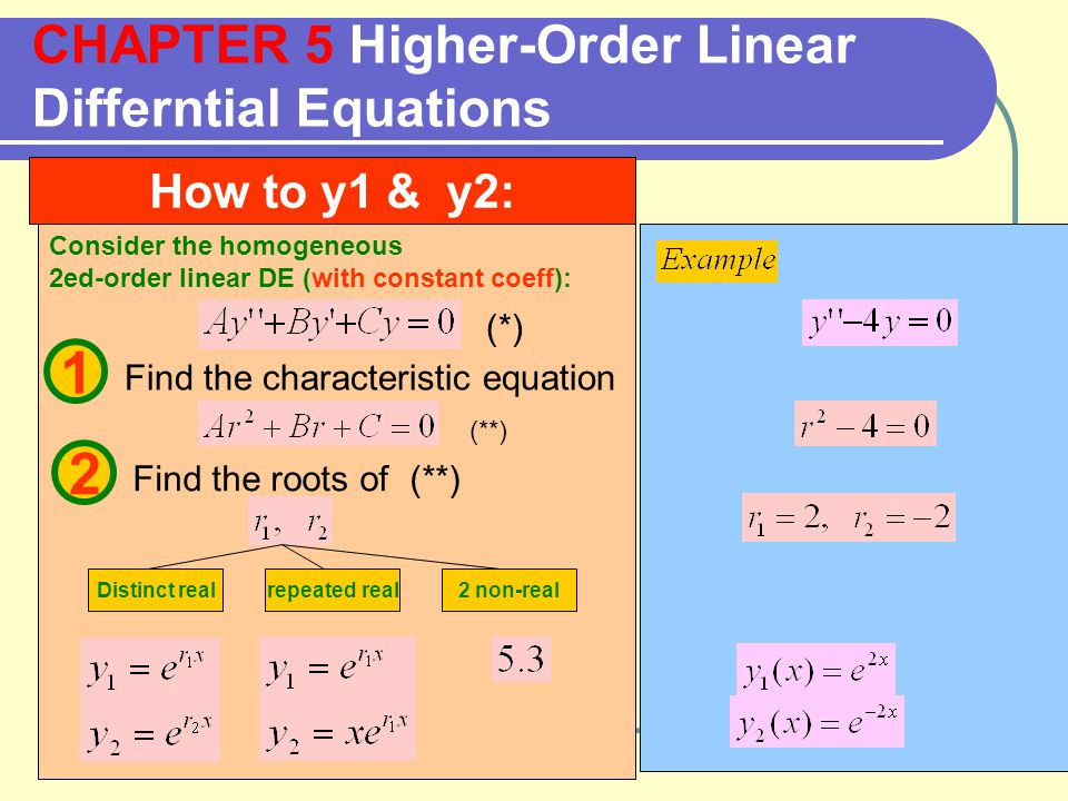 CHAPTER 5 Higher-Order Linear Differntial Equations Consider the homogeneous 2ed-order linear DE (with constant coeff): (*) How to y1 & y2: 1 Find the characteristic equation Find the roots of (**) (**) 2 Distinct realrepeated real2 non-real
