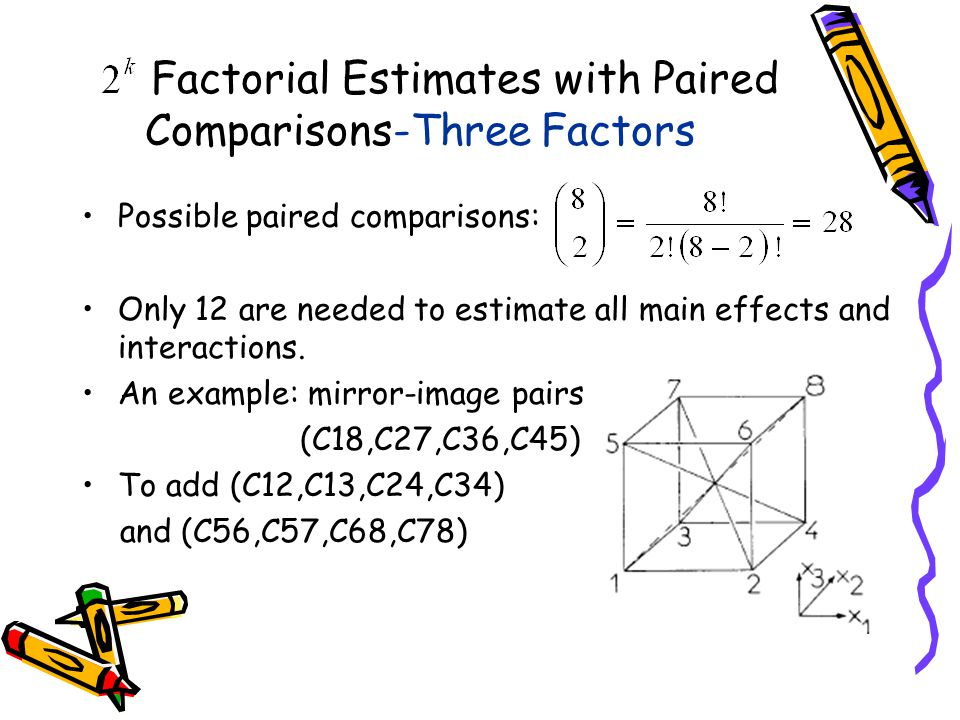 In general, putting together faces like those of Figure1(a), 1(b), and 1(c) without creating repeated pairs(using any pairing Cij only once) will also work.