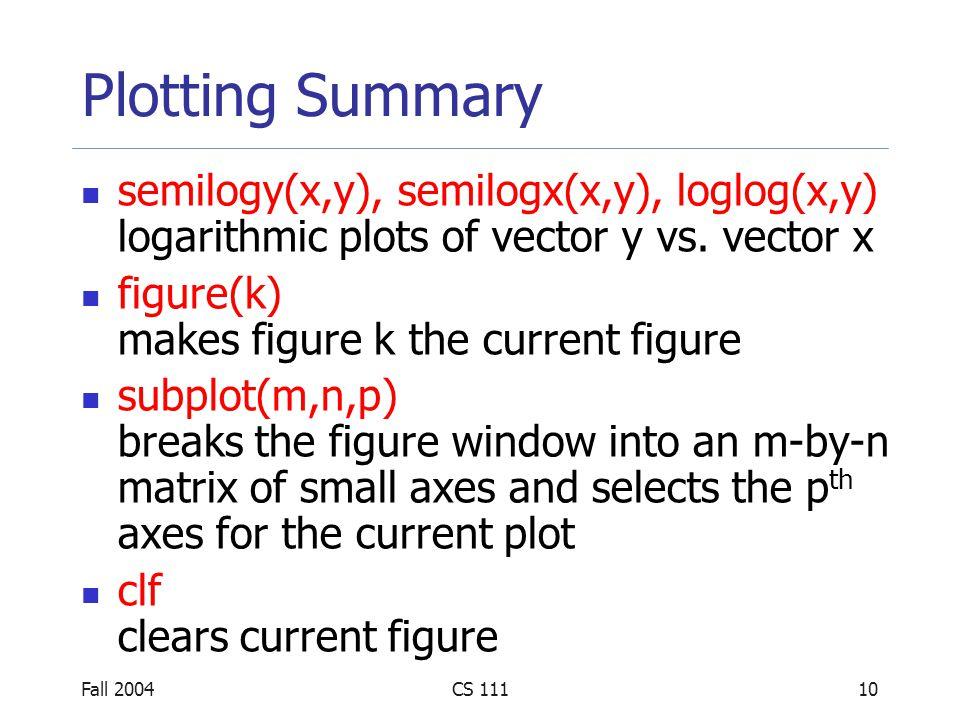 Fall 2004CS 11110 Plotting Summary semilogy(x,y), semilogx(x,y), loglog(x,y) logarithmic plots of vector y vs.