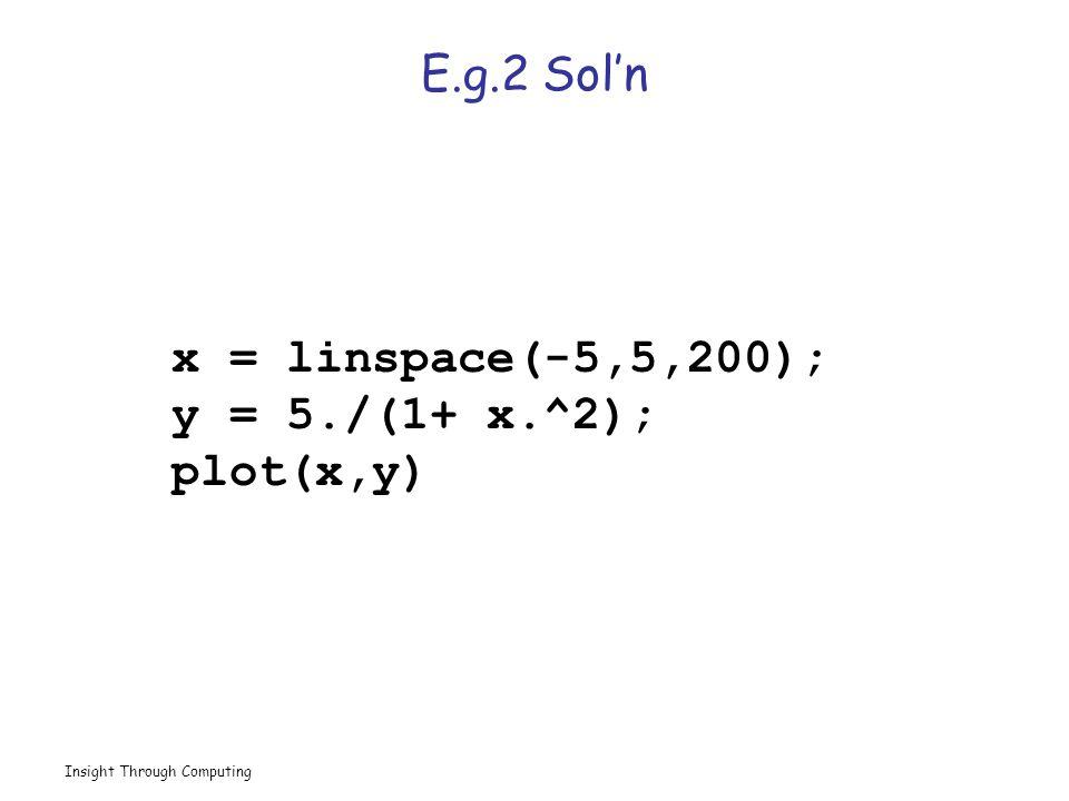 Insight Through Computing E.g.2 Sol'n x = linspace(-5,5,200); y = 5./(1+ x.^2); plot(x,y)