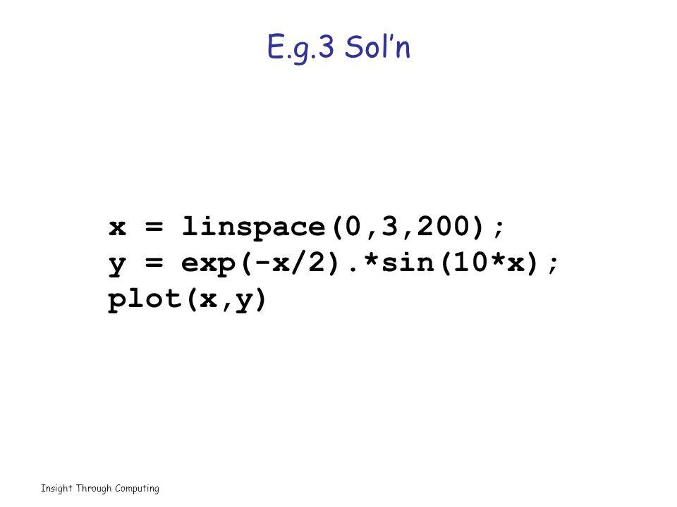 Insight Through Computing E.g.3 Sol'n x = linspace(0,3,200); y = exp(-x/2).*sin(10*x); plot(x,y)