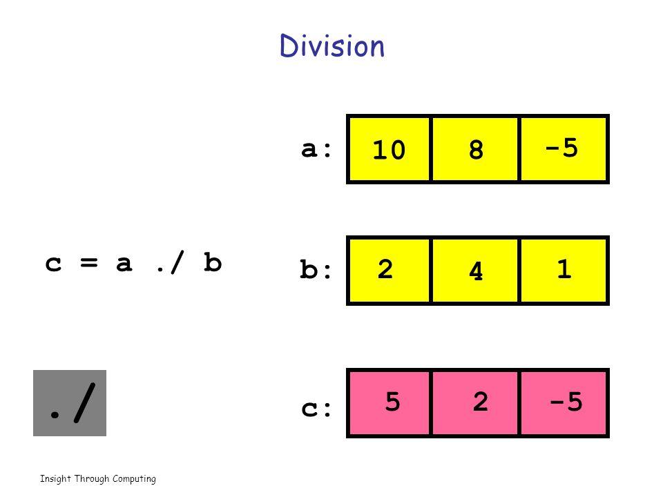 Insight Through Computing Division 10 8 -5 2 4 1 5 2 a: b: c: c = a./ b./