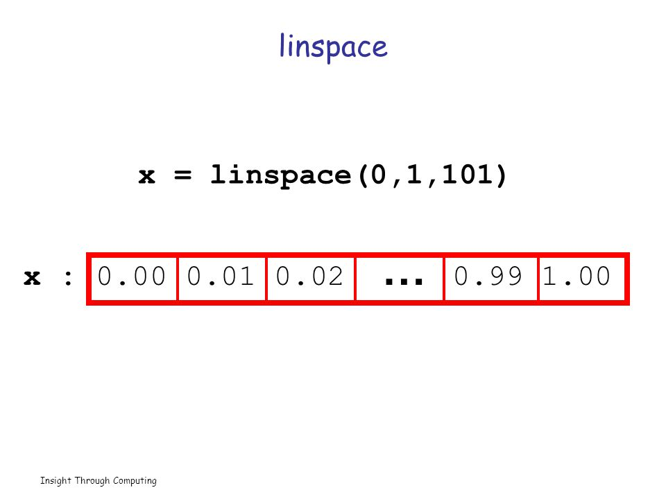 Insight Through Computing linspace x = linspace(0,1,101) 0.00 0.01 0.02 0.99 1.00 … x :