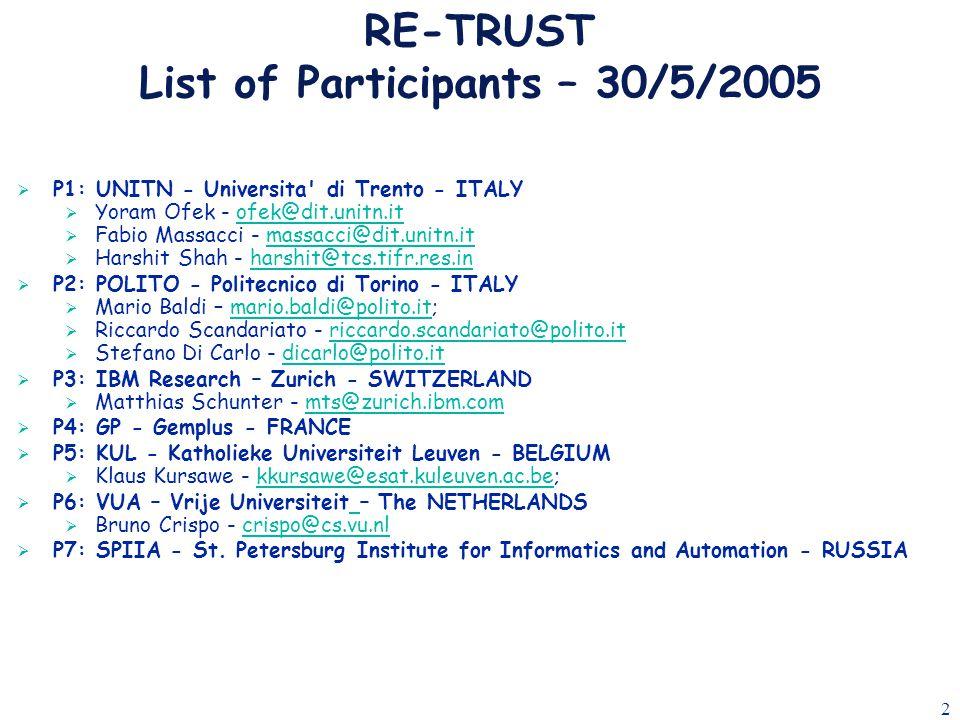 2 RE-TRUST List of Participants – 30/5/2005  P1: UNITN - Universita' di Trento - ITALY  Yoram Ofek - ofek@dit.unitn.itofek@dit.unitn.it  Fabio Mass