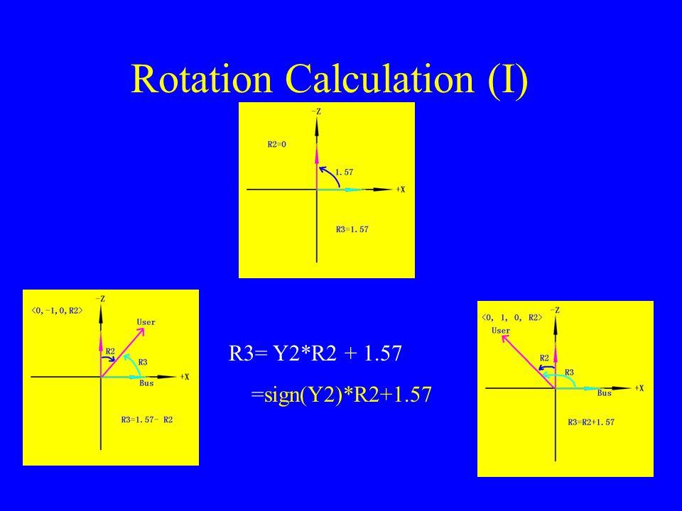 R3= Y2*R2 + 1.57 =sign(Y2)*R2+1.57