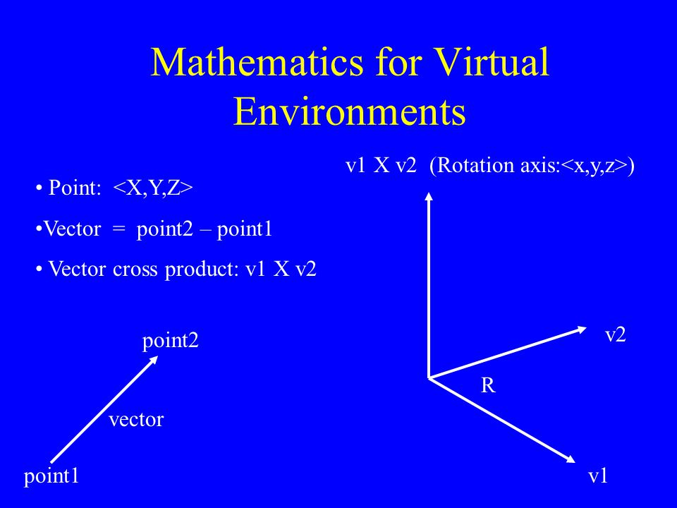 Mathematics for Virtual Environments Point: Vector = point2 – point1 Vector cross product: v1 X v2 point2 point1 vector v1 v2 v1 X v2 (Rotation axis: ) R