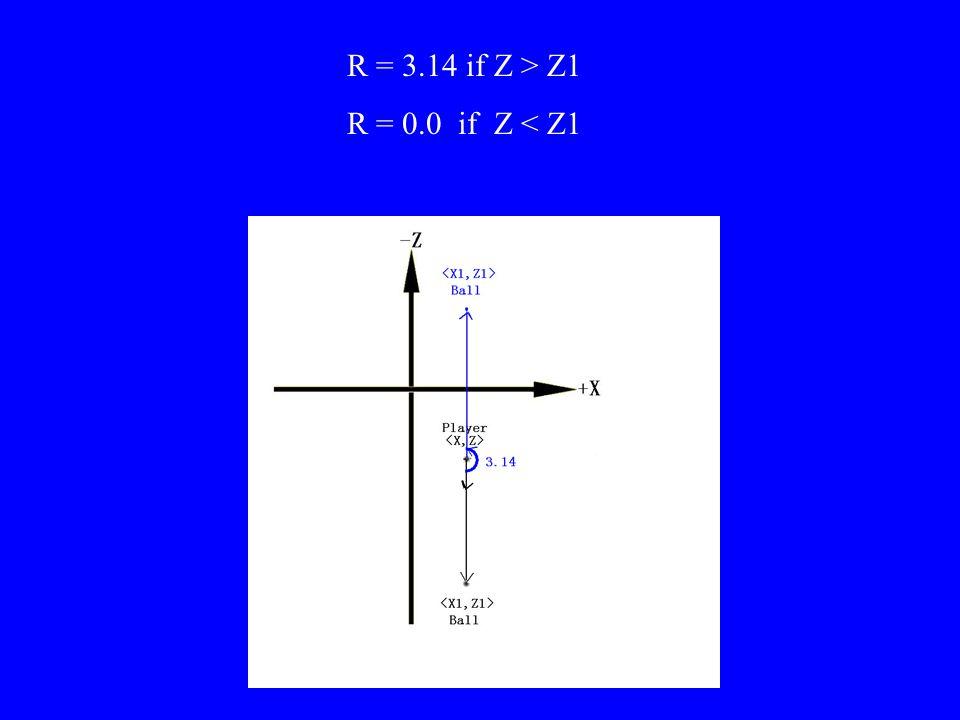 R = 3.14 if Z > Z1 R = 0.0 if Z < Z1