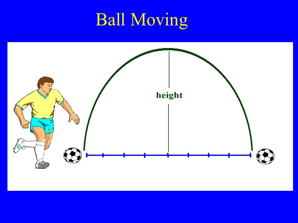 Ball Moving