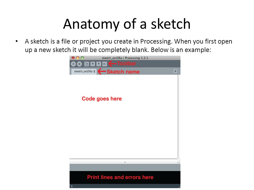 Anatomy of a sketch A sketch is a file or project you create in Processing.
