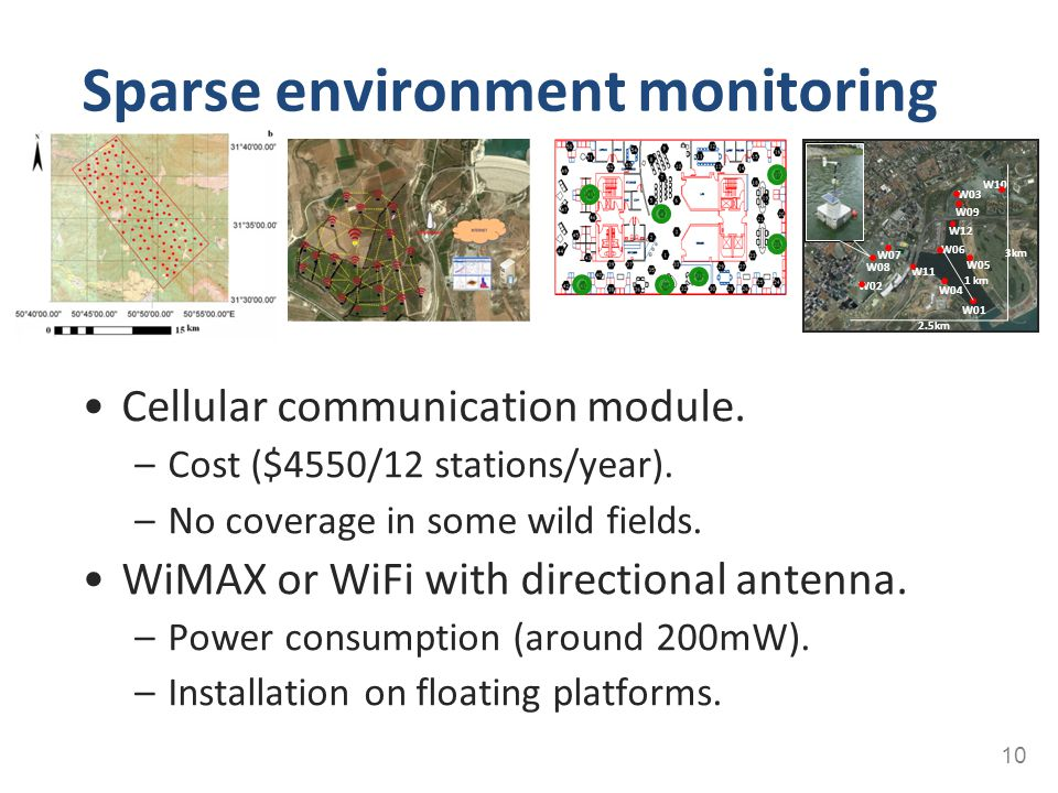 Sparse environment monitoring 10 Cellular communication module. –Cost ($4550/12 stations/year). –No coverage in some wild fields. WiMAX or WiFi with d