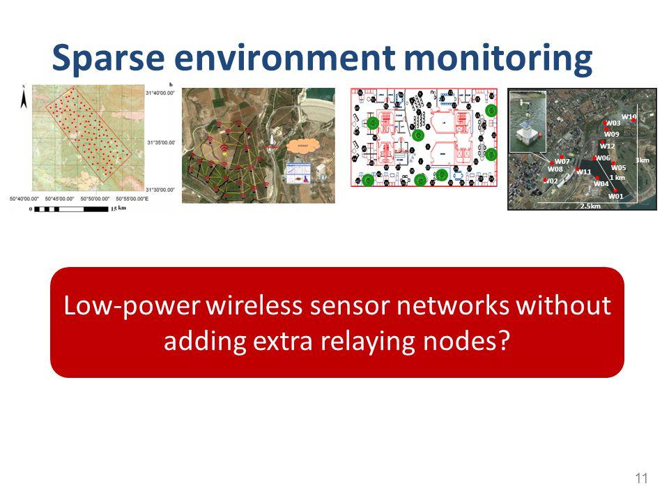 Sparse environment monitoring 11 W01 W05 W04 W02 W08 W06 W09 W03 W10 W07 1 km W11 W12 2.5km 3km Low-power wireless sensor networks without adding extr