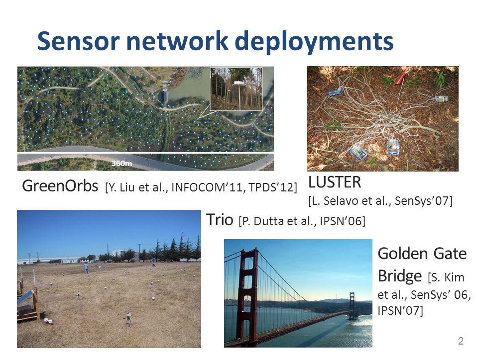 Sensor network deployments 2 360m GreenOrbs [Y. Liu et al., INFOCOM'11, TPDS'12] LUSTER [L. Selavo et al., SenSys'07] Trio [P. Dutta et al., IPSN'06]