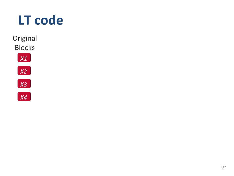LT code 21 X1 X2 X3 X4 Original Blocks