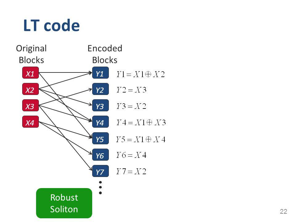 LT code 22 X1 X2 X3 X4 Y1 Y2 Y3 Y4 Y5 Y6 Y7 Original Blocks Encoded Blocks Robust Soliton