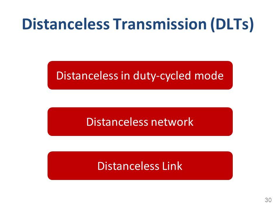 Distanceless Transmission (DLTs) 30 Distanceless Link Distanceless network Distanceless in duty-cycled mode