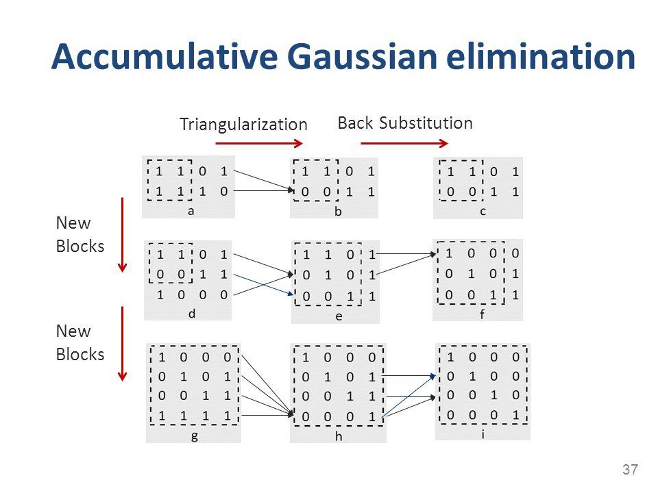 Back Substitution New Blocks Accumulative Gaussian elimination 37 Triangularization New Blocks