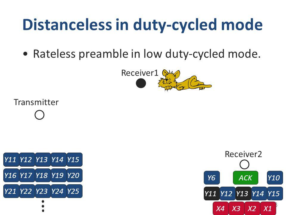 Y11Y12Y13Y14Y15 Rateless preamble in low duty-cycled mode. Distanceless in duty-cycled mode 46 Receiver1 Receiver2 Y11Y12Y13Y14Y15 Y16Y17Y18Y19Y20 Y21