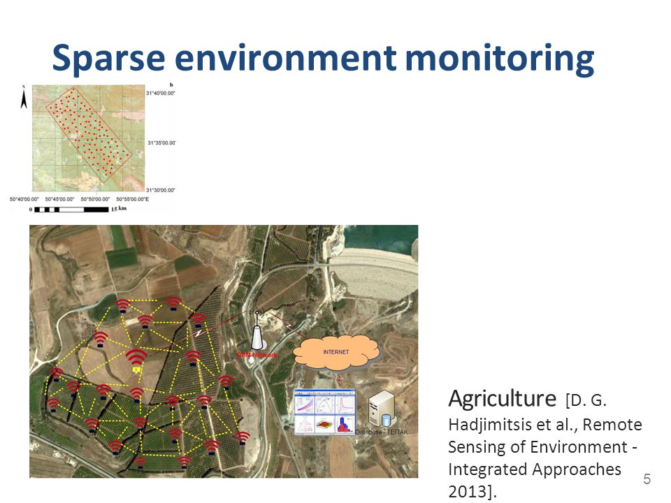 Sparse environment monitoring 5 Agriculture [D. G. Hadjimitsis et al., Remote Sensing of Environment - Integrated Approaches 2013].
