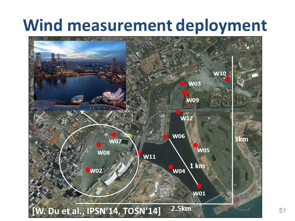 Wind measurement deployment 51 W01 W05 W04 W02 W08 W06 W09 W03 W10 W07 1 km W11 W12 2.5km 3km [W. Du et al., IPSN'14, TOSN'14]