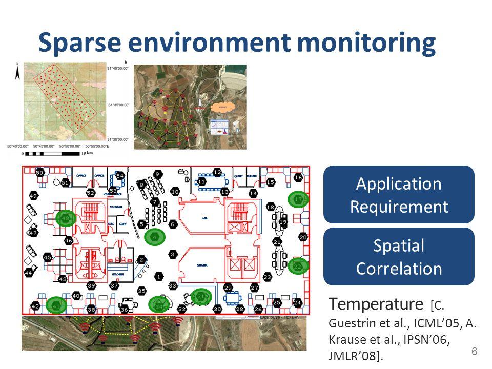 Sparse environment monitoring 6 Temperature [C. Guestrin et al., ICML'05, A. Krause et al., IPSN'06, JMLR'08]. Application Requirement Spatial Correla
