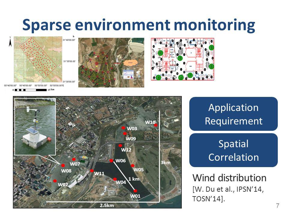 Sparse environment monitoring 7 Wind distribution [W. Du et al., IPSN'14, TOSN'14]. Application Requirement Spatial Correlation W01 W05 W04 W02 W08 W0