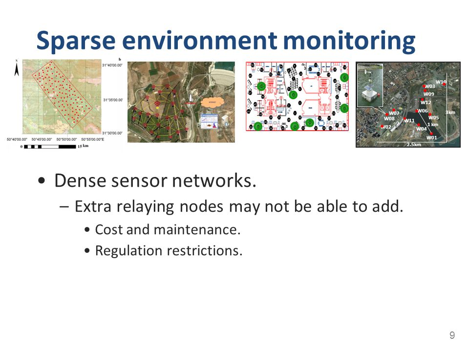 Sparse environment monitoring 9 Dense sensor networks. –Extra relaying nodes may not be able to add. Cost and maintenance. Regulation restrictions. W0