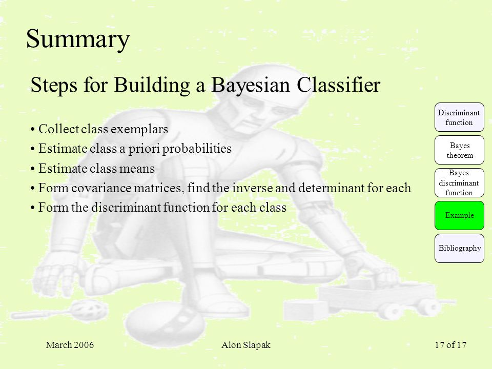 March 2006Alon Slapak 17 of 17 Summary Steps for Building a Bayesian Classifier Collect class exemplars Estimate class a priori probabilities Estimate class means Form covariance matrices, find the inverse and determinant for each Form the discriminant function for each class Example Discriminant function Bayes theorem Bayes discriminant function Bibliography