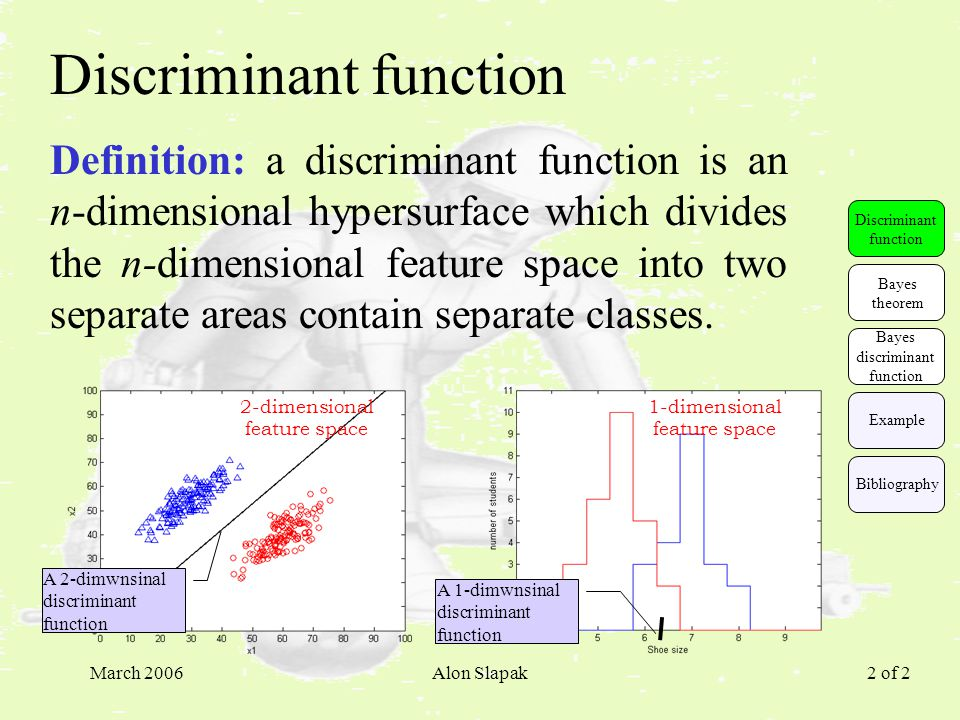 March 2006Alon Slapak 2 of 2 Discriminant function Definition: a discriminant function is an n-dimensional hypersurface which divides the n-dimensional feature space into two separate areas contain separate classes.