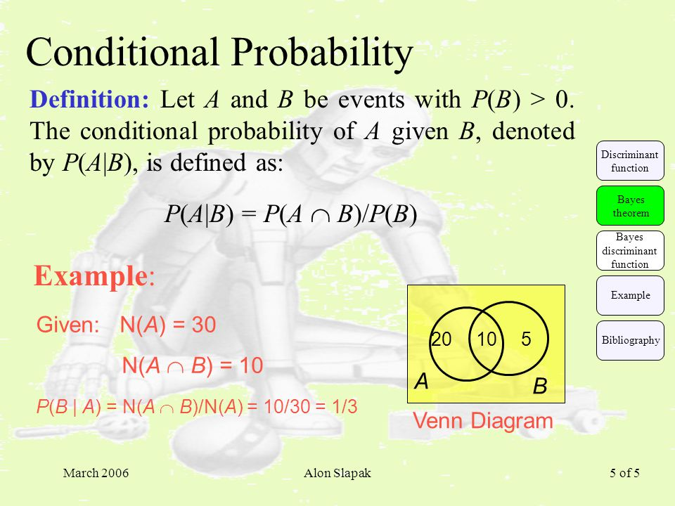 March 2006Alon Slapak 5 of 5 Conditional Probability Definition: Let A and B be events with P(B) > 0.