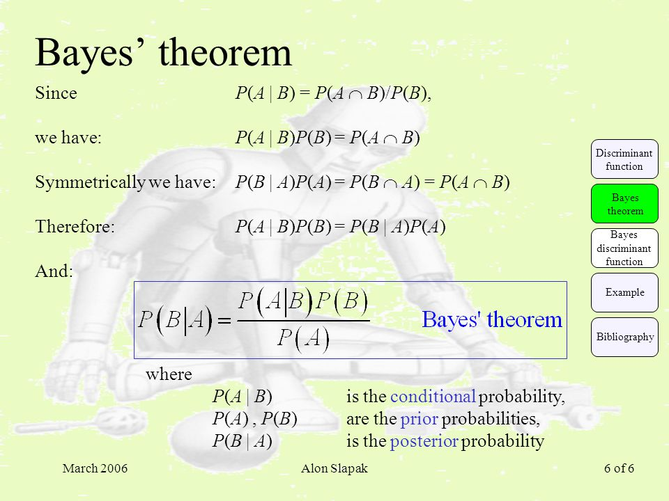 March 2006Alon Slapak 6 of 6 Bayes' theorem Since P(A | B) = P(A  B)/P(B), we have:P(A | B)P(B) = P(A  B) Symmetrically we have:P(B | A)P(A) = P(B 