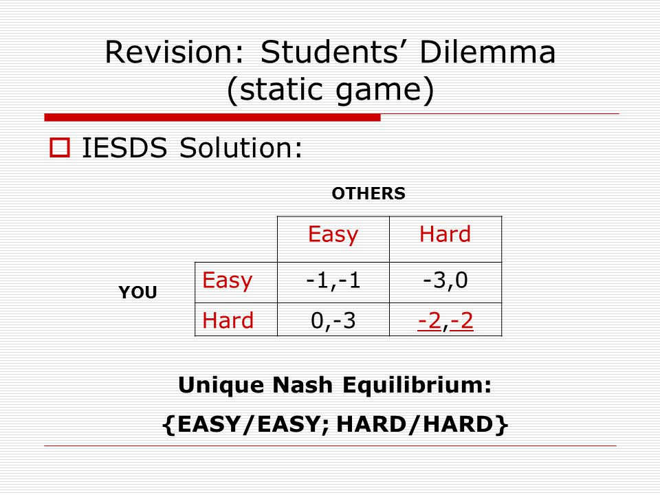Revision: Students' Dilemma (static game)  IESDS Solution: YOU EasyHard Easy-1,-1-3,0 Hard0,-3-2,-2 Unique Nash Equilibrium: {EASY/EASY; HARD/HARD} OTHERS