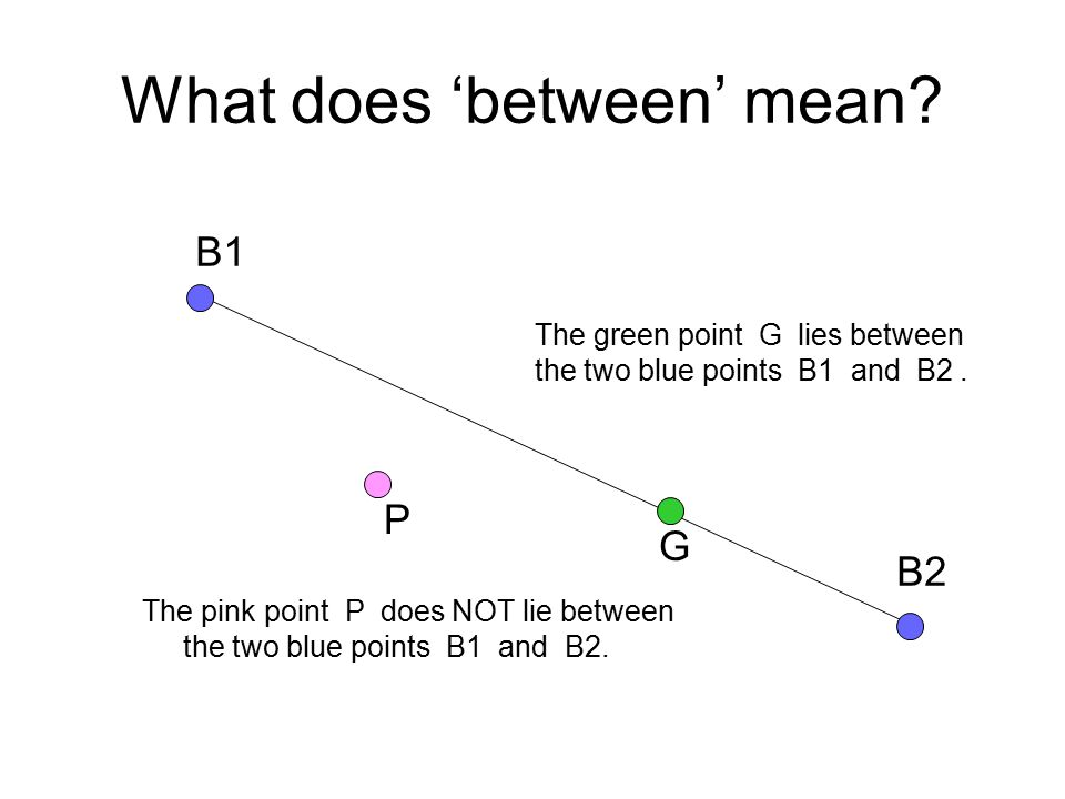 What does 'between' mean. P G B1 B2 The green point G lies between the two blue points B1 and B2.