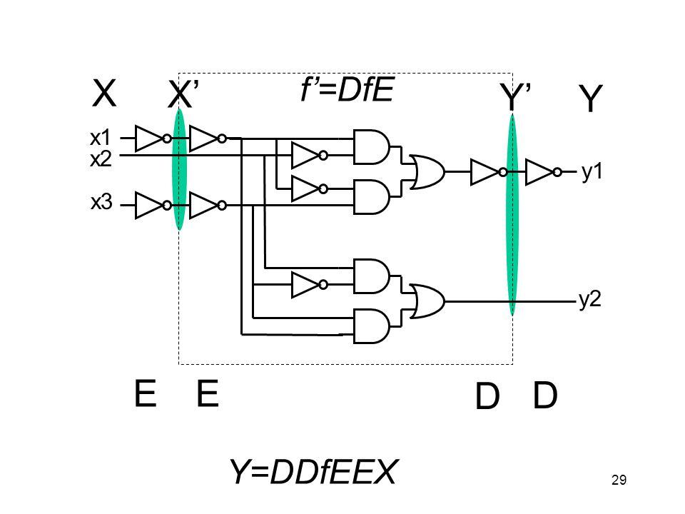 29 x1 x2 x3 y1 y2 f'=DfE X X' Y' E E D D Y Y=DDfEEX