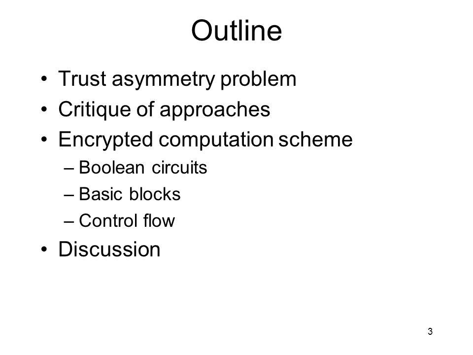 4 Trust Asymmetry Input Program