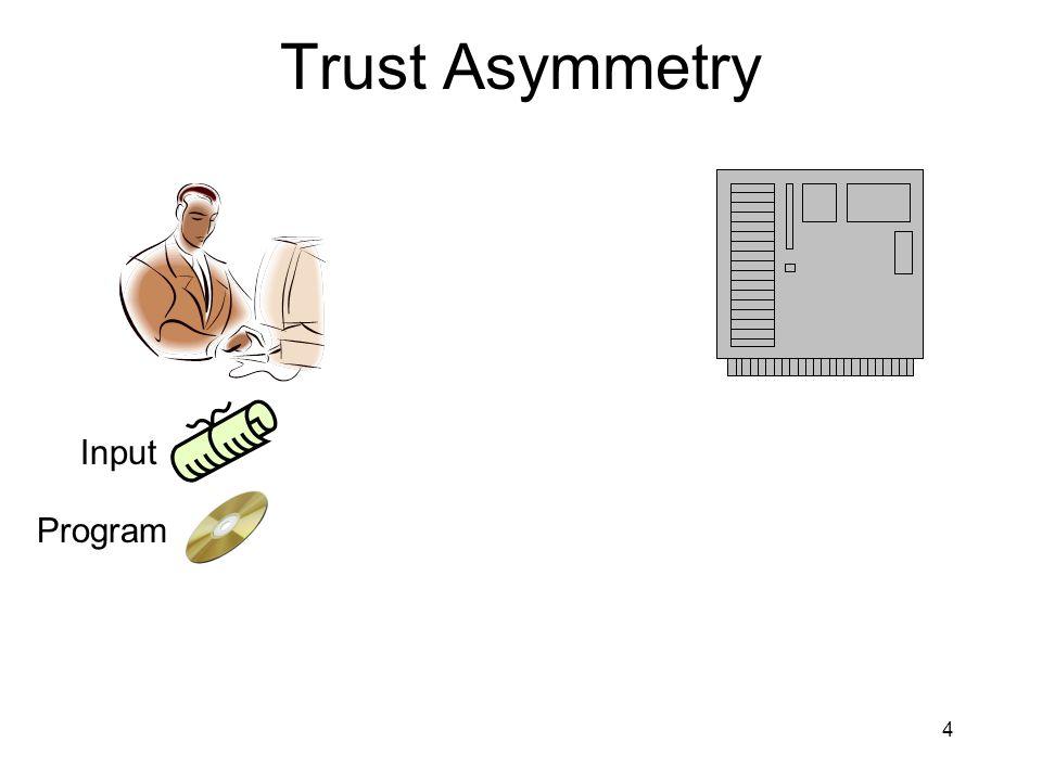 5 Trust Asymmetry Input Program Secure Channel